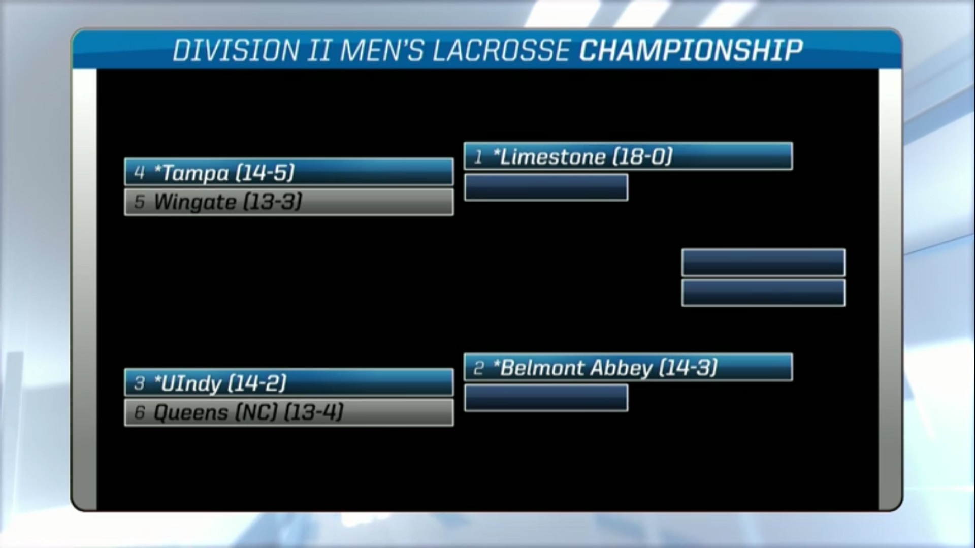 13 Wingate Earns Second Ncaa Tourney Bid In Three Years Dogs Face